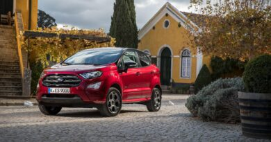 Ford EcoSport ST-Line 2017