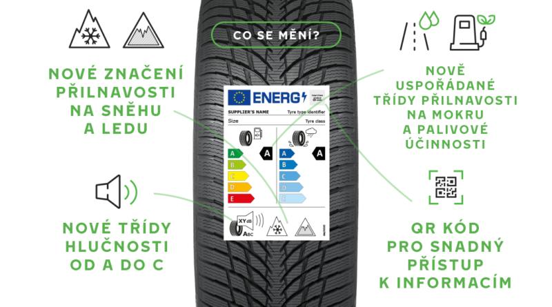 Nové klasifikační štítky pneumatik 2021